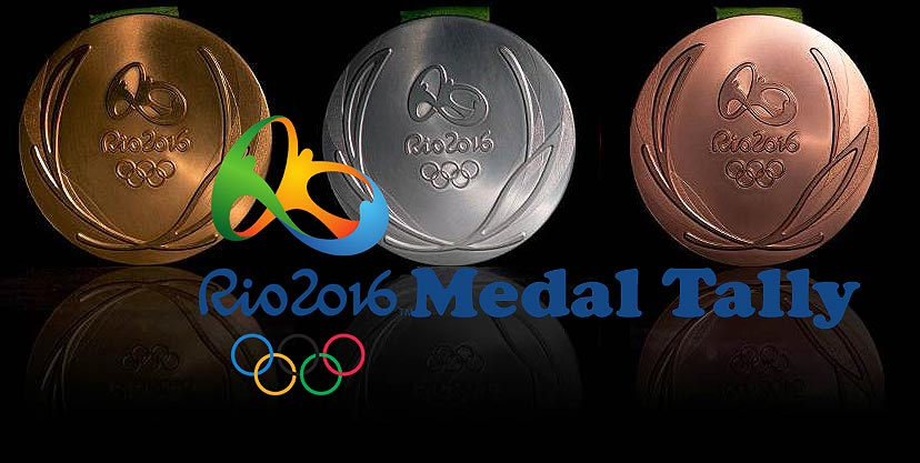 Summer Olympics Rio 2016 Medal Tally – Medal Count Table